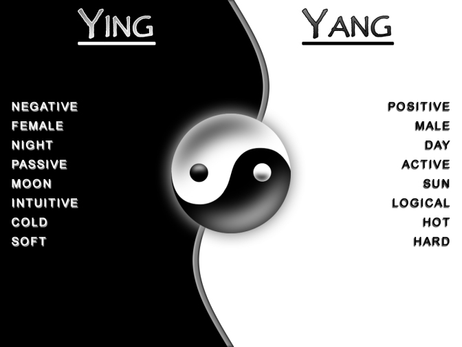 Saudação Do Kung Fu